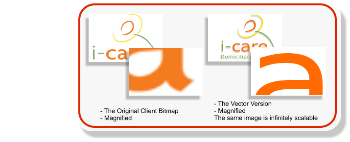 - The Original Client Bitmap  - Magnified - The Vector Version - Magnified The same image is infinitely scalable